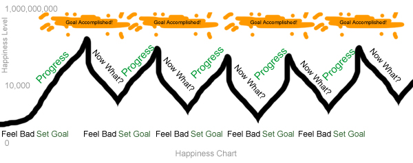 happinesschart2