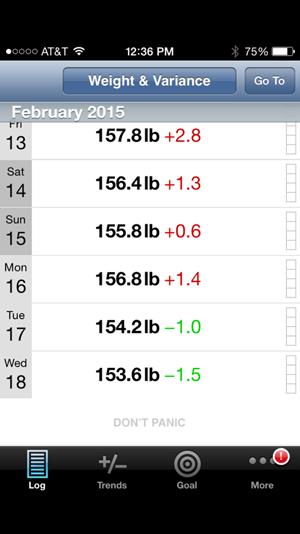fatwatch-app
